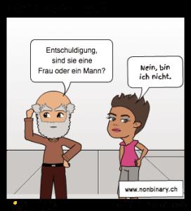 Mann-oder-Frau